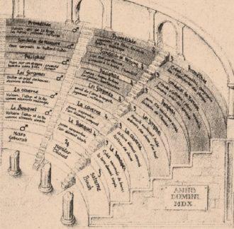 Architettura come teatro Claudio Strinati. Ascoltare l'Architettura. La bellezza racconta.